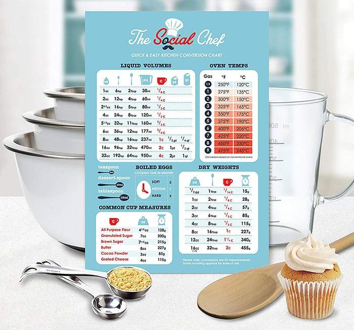 Kitchen converter chart